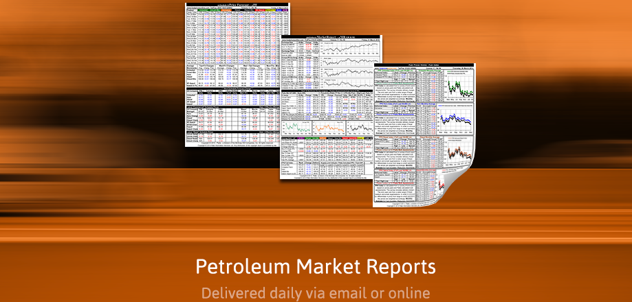 Petroleum Market Reports